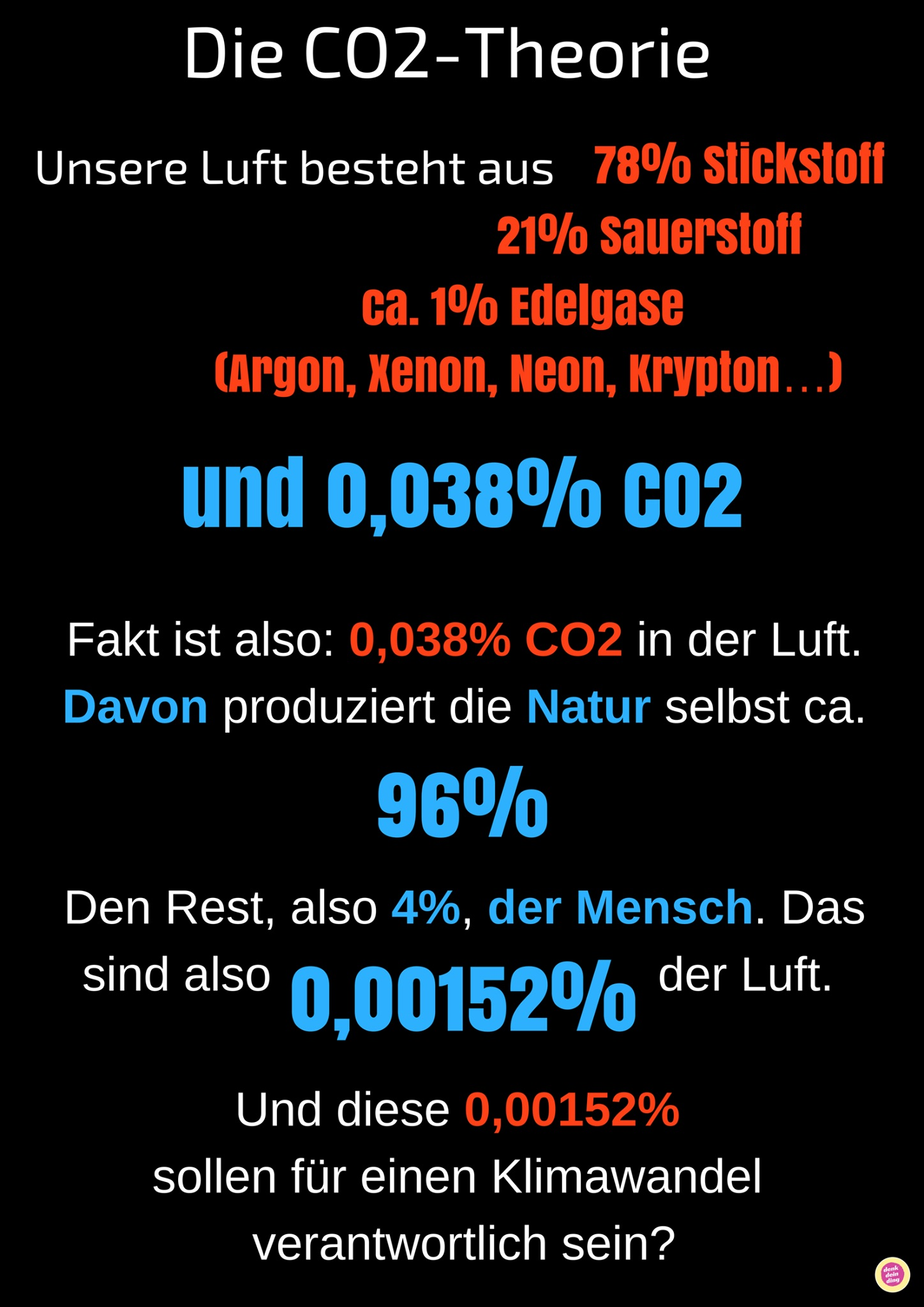 «The CO2-theory» with respiration. Shared over 1300 times.