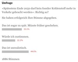 Umfrageergebnisse des Tages-Anzeigers zur Gletscherschutzinitiative