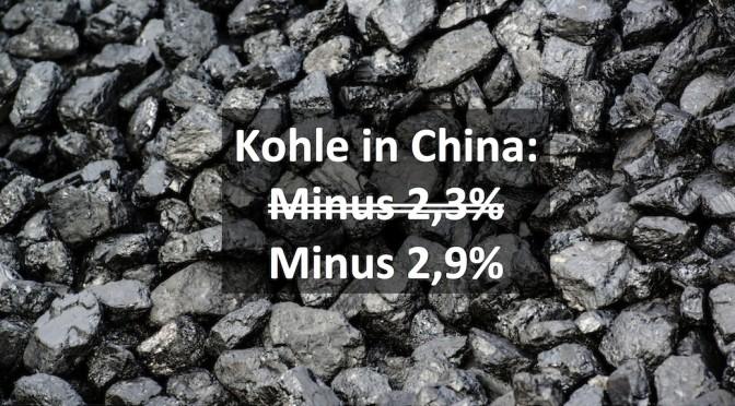 Chinas Kohleverbrauch im 2014 rückläufig